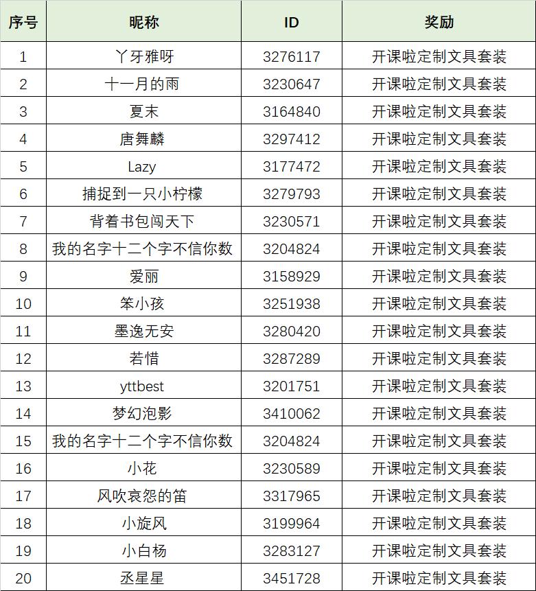 第10期获奖名单.jpg